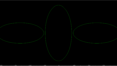 alphacam ellipse