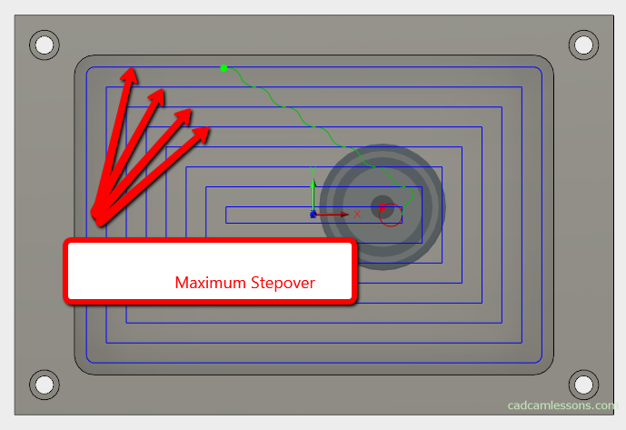 maximum stepover